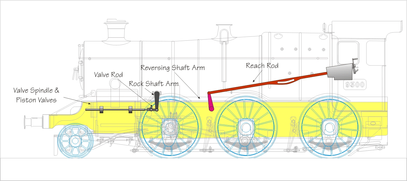Steam Engine Valve Diagram Wiring Library Valves